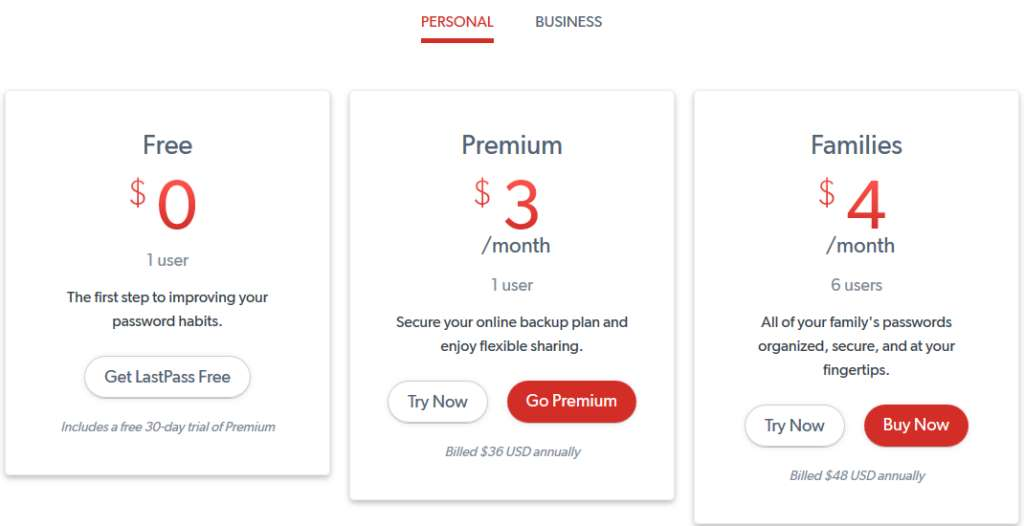 LastPass Personal Costs