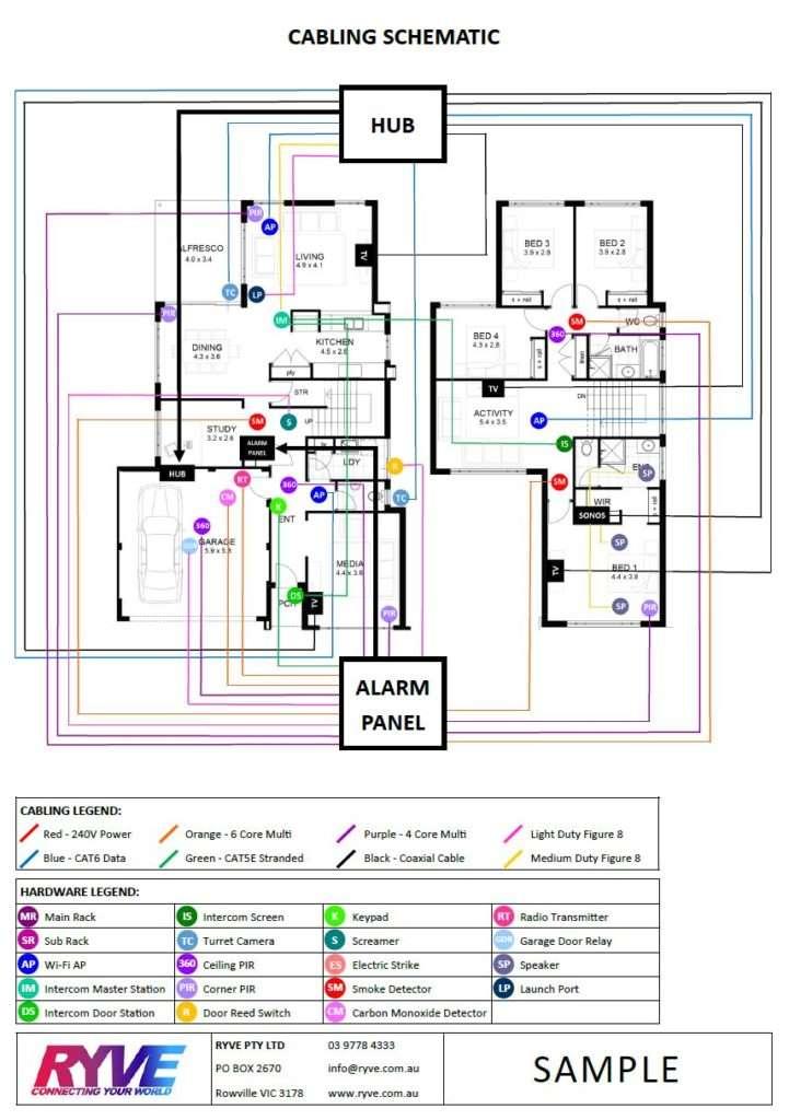 Smart Pre-Wire - Cabling Schematic